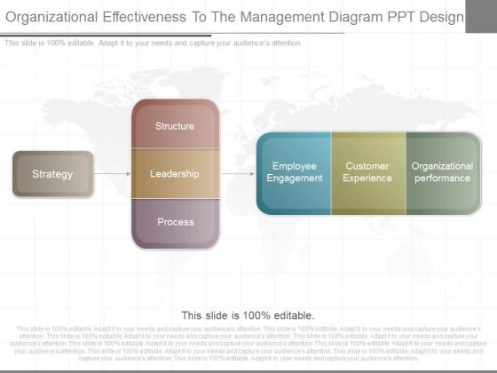 Organizational Effectiveness To The Management Diagram Ppt Design