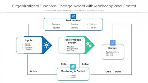Organizational Functions Change Model With Monitoring And Control Introduction PDF