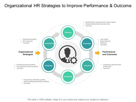 Organizational HR Strategies To Improve Performance And Outcome Ppt PowerPoint Presentation Infographics Outline