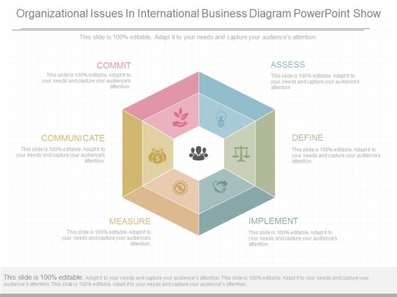 organizational issues in international business diagram powerpoint