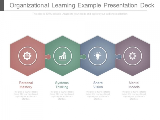 Organizational Learning Example Presentation Deck