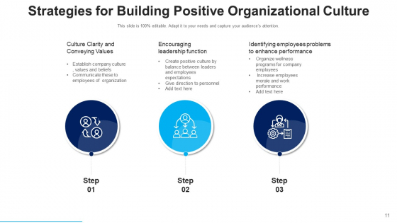 Organizational_Lifestyle_Team_Efforts_Ppt_PowerPoint_Presentation_Complete_Deck_With_Slides_Slide_11