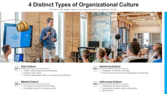 Organizational_Lifestyle_Team_Efforts_Ppt_PowerPoint_Presentation_Complete_Deck_With_Slides_Slide_2