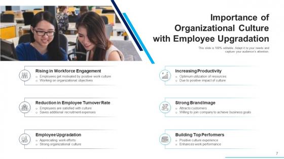 Organizational_Lifestyle_Team_Efforts_Ppt_PowerPoint_Presentation_Complete_Deck_With_Slides_Slide_7