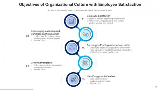 Organizational_Lifestyle_Team_Efforts_Ppt_PowerPoint_Presentation_Complete_Deck_With_Slides_Slide_9