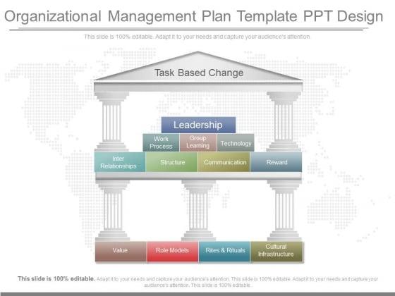 Organizational Management Plan Template Ppt Design