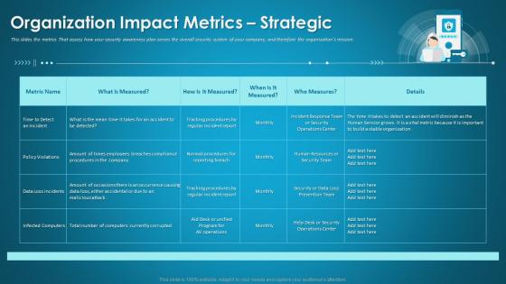 Organizational Network Security Awareness Staff Learning Organization Impact Metrics Strategic Structure PDF