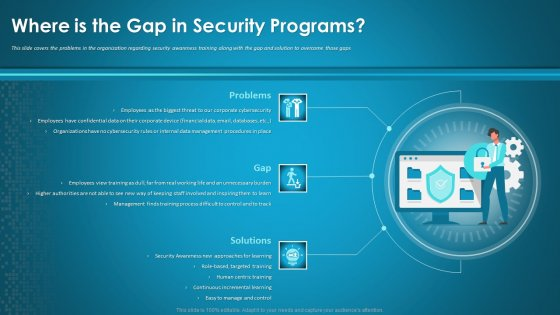 Organizational Network Security Awareness Staff Learning Where Is The Gap In Security Programs Template PDF