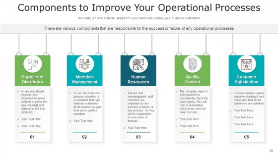 Organizational_Procedure_Sales_Risk_Ppt_PowerPoint_Presentation_Complete_Deck_With_Slides_Slide_10