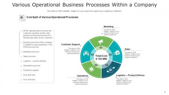 Organizational_Procedure_Sales_Risk_Ppt_PowerPoint_Presentation_Complete_Deck_With_Slides_Slide_4