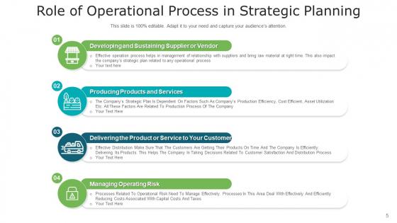 Organizational_Procedure_Sales_Risk_Ppt_PowerPoint_Presentation_Complete_Deck_With_Slides_Slide_5