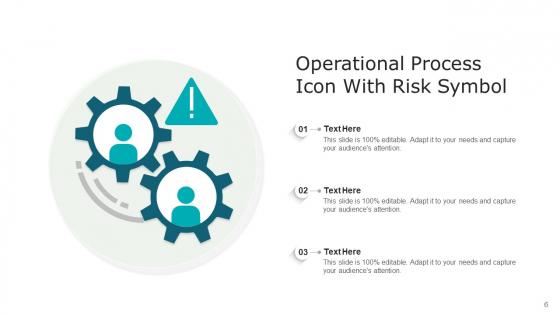 Organizational_Procedure_Sales_Risk_Ppt_PowerPoint_Presentation_Complete_Deck_With_Slides_Slide_6