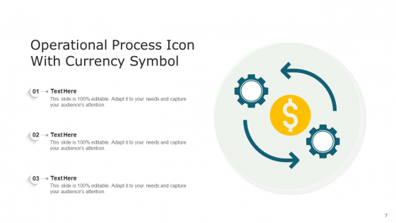Organizational_Procedure_Sales_Risk_Ppt_PowerPoint_Presentation_Complete_Deck_With_Slides_Slide_7
