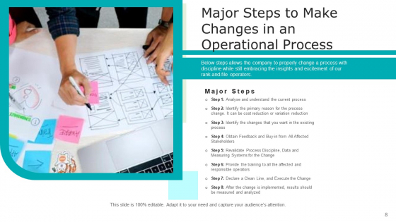 Organizational_Procedure_Sales_Risk_Ppt_PowerPoint_Presentation_Complete_Deck_With_Slides_Slide_8
