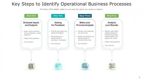 Organizational_Procedure_Sales_Risk_Ppt_PowerPoint_Presentation_Complete_Deck_With_Slides_Slide_9