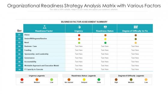 Organizational Readiness Strategy Analysis Matrix With Various Factors Inspiration PDF