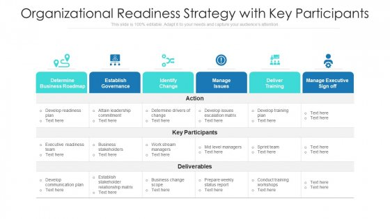 Organizational Readiness Strategy With Key Participants Sample PDF