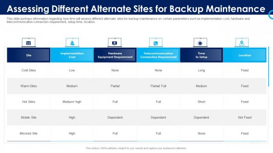 Organizational_Security_Solutions_Assessing_Different_Alternate_Sites_For_Backup_Maintenance_Infographics_PDF_Slide_1