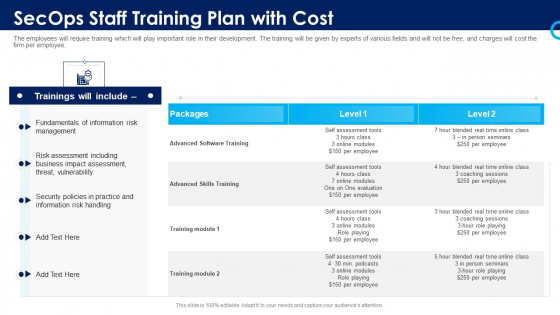 Organizational Security Solutions Secops Staff Training Plan With Cost Sample PDF