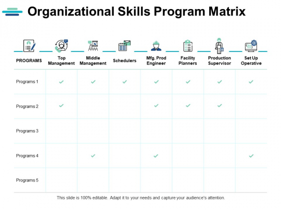 Organizational Skills Program Matrix Ppt PowerPoint Presentation Show Master Slide