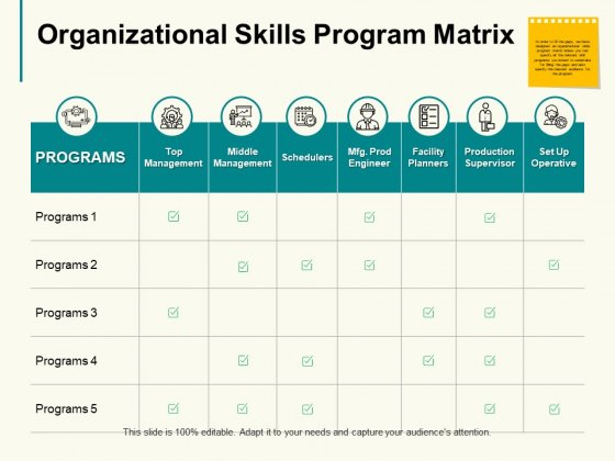 Organizational Skills Program Matrix Ppt PowerPoint Presentation Styles Background