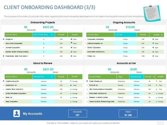 Organizational Socialization CLIENT ONBOARDING DASHBOARD Corporation Ppt Gallery Format PDF