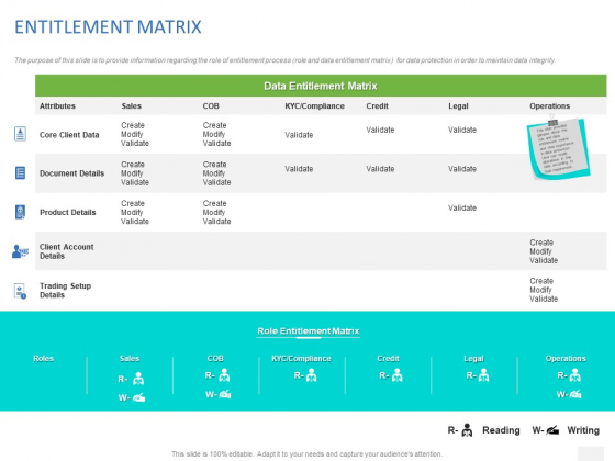 Organizational Socialization ENTITLEMENT MATRIX Ppt PowerPoint Presentation Icon Files PDF