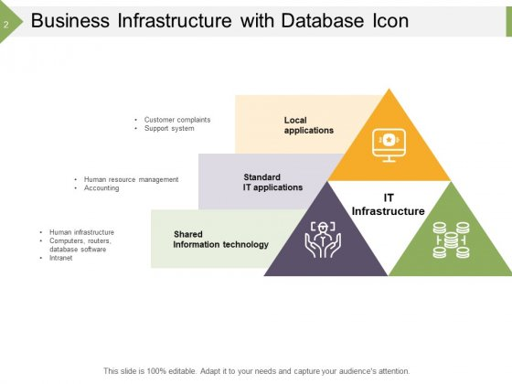 Organizational_Structure_Business_Data_Ppt_PowerPoint_Presentation_Complete_Deck_Slide_2