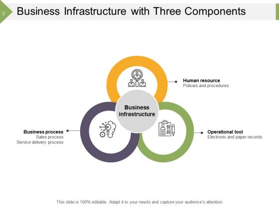 Organizational_Structure_Business_Data_Ppt_PowerPoint_Presentation_Complete_Deck_Slide_3