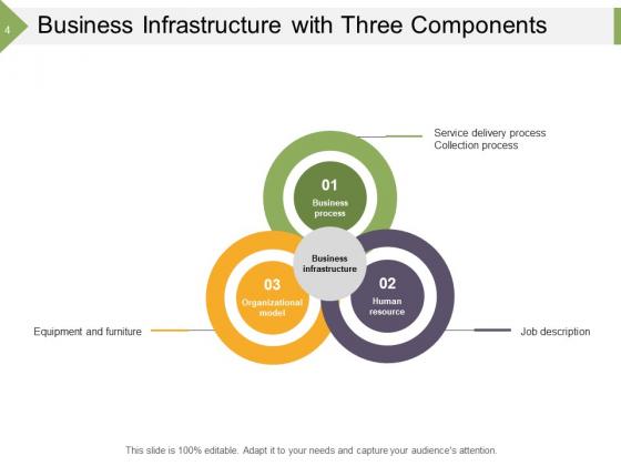 Organizational_Structure_Business_Data_Ppt_PowerPoint_Presentation_Complete_Deck_Slide_4