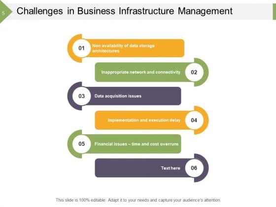 Organizational_Structure_Business_Data_Ppt_PowerPoint_Presentation_Complete_Deck_Slide_5