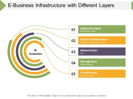 Organizational_Structure_Business_Data_Ppt_PowerPoint_Presentation_Complete_Deck_Slide_6