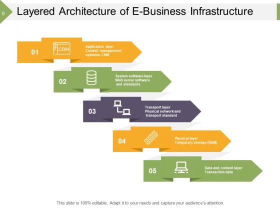 Organizational_Structure_Business_Data_Ppt_PowerPoint_Presentation_Complete_Deck_Slide_8