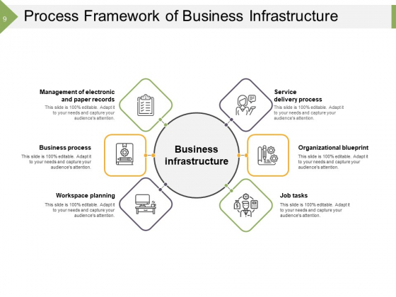 Organizational_Structure_Business_Data_Ppt_PowerPoint_Presentation_Complete_Deck_Slide_9