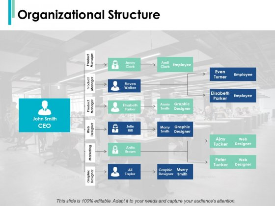 Organizational Structure Employee Ppt PowerPoint Presentation Portfolio Tips