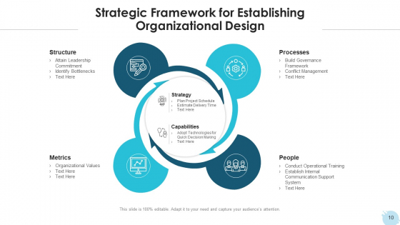 Organizational_Structure_Evaluate_Capacity_Ppt_PowerPoint_Presentation_Complete_Deck_With_Slides_Slide_10