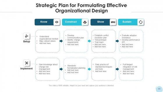 Organizational_Structure_Evaluate_Capacity_Ppt_PowerPoint_Presentation_Complete_Deck_With_Slides_Slide_11