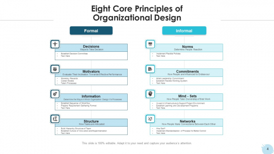 Organizational_Structure_Evaluate_Capacity_Ppt_PowerPoint_Presentation_Complete_Deck_With_Slides_Slide_4