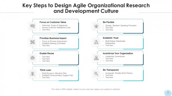 Organizational_Structure_Evaluate_Capacity_Ppt_PowerPoint_Presentation_Complete_Deck_With_Slides_Slide_7