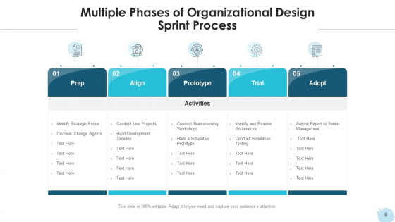Organizational_Structure_Evaluate_Capacity_Ppt_PowerPoint_Presentation_Complete_Deck_With_Slides_Slide_8