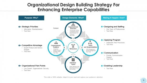 Organizational_Structure_Evaluate_Capacity_Ppt_PowerPoint_Presentation_Complete_Deck_With_Slides_Slide_9