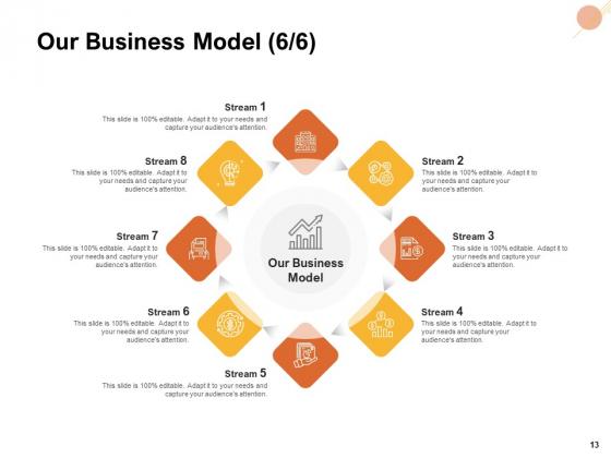 Organizational_Structure_Ppt_PowerPoint_Presentation_Complete_Deck_With_Slides_Slide_13