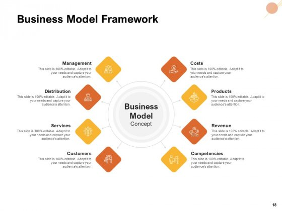 Organizational_Structure_Ppt_PowerPoint_Presentation_Complete_Deck_With_Slides_Slide_18