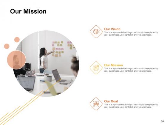 Organizational_Structure_Ppt_PowerPoint_Presentation_Complete_Deck_With_Slides_Slide_24