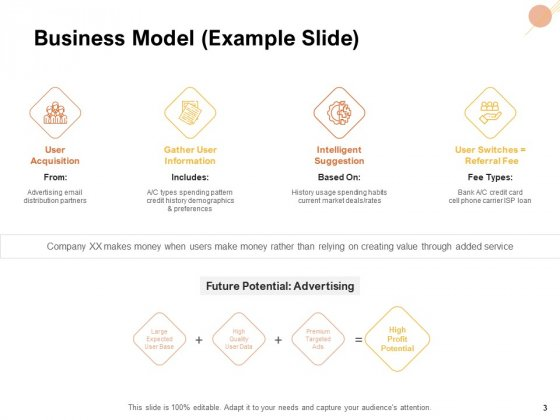 Organizational_Structure_Ppt_PowerPoint_Presentation_Complete_Deck_With_Slides_Slide_3