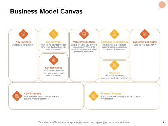 Organizational_Structure_Ppt_PowerPoint_Presentation_Complete_Deck_With_Slides_Slide_4