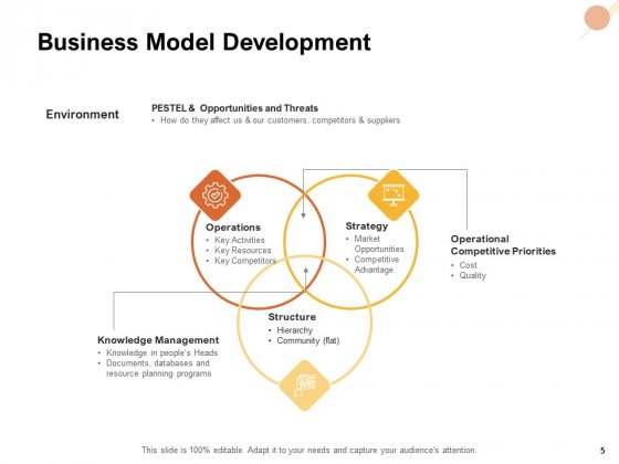 Organizational_Structure_Ppt_PowerPoint_Presentation_Complete_Deck_With_Slides_Slide_5