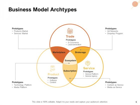 Organizational_Structure_Ppt_PowerPoint_Presentation_Complete_Deck_With_Slides_Slide_6