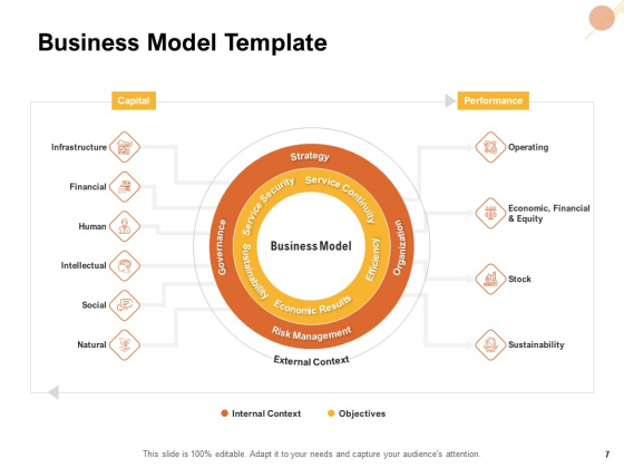 Organizational_Structure_Ppt_PowerPoint_Presentation_Complete_Deck_With_Slides_Slide_7