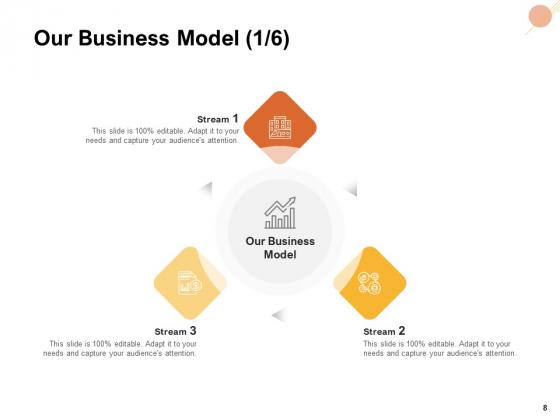 Organizational_Structure_Ppt_PowerPoint_Presentation_Complete_Deck_With_Slides_Slide_8